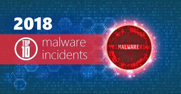 Top 10 Malware Incidents and Campaigns of 2018