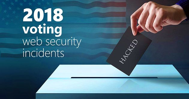 Voting Websites Security Incidents and Breaches in 2018