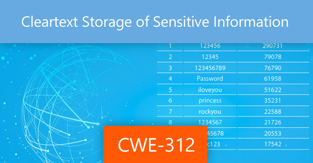 Cleartext Storage of Sensitive Information [CWE-312]