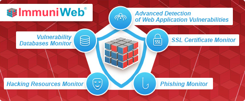 ImmuniWeb® covers all aspects of web security
